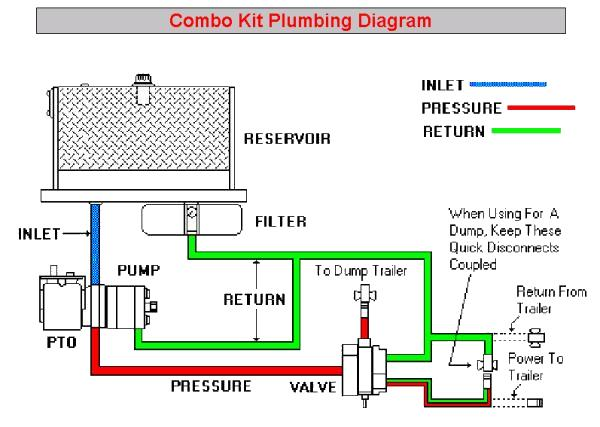 Diagram Semi Wet Kit